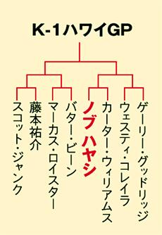 14.jpg 230×334 60K